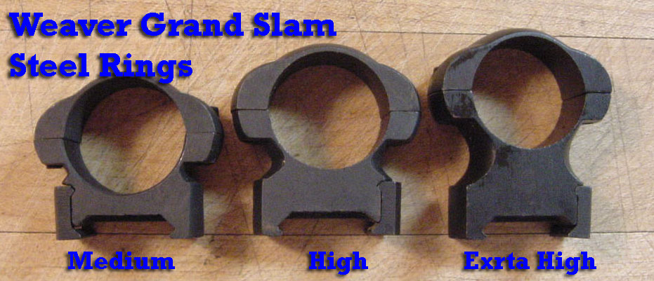 Accessories Scopes Mounts Sights